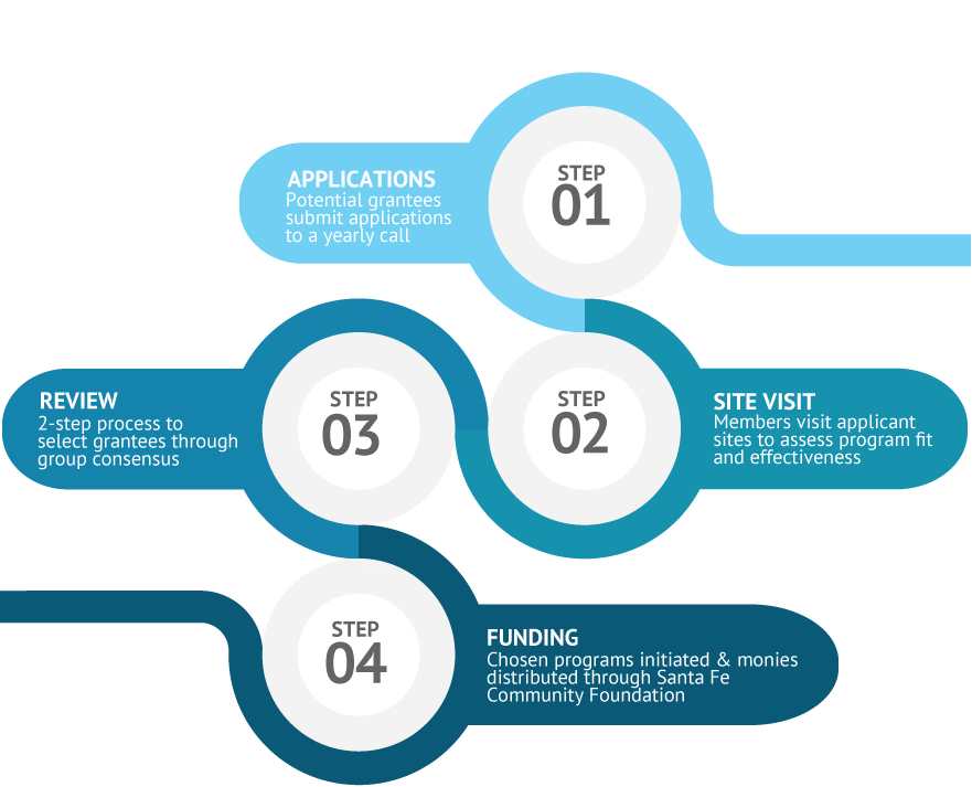 funding-process-white-header